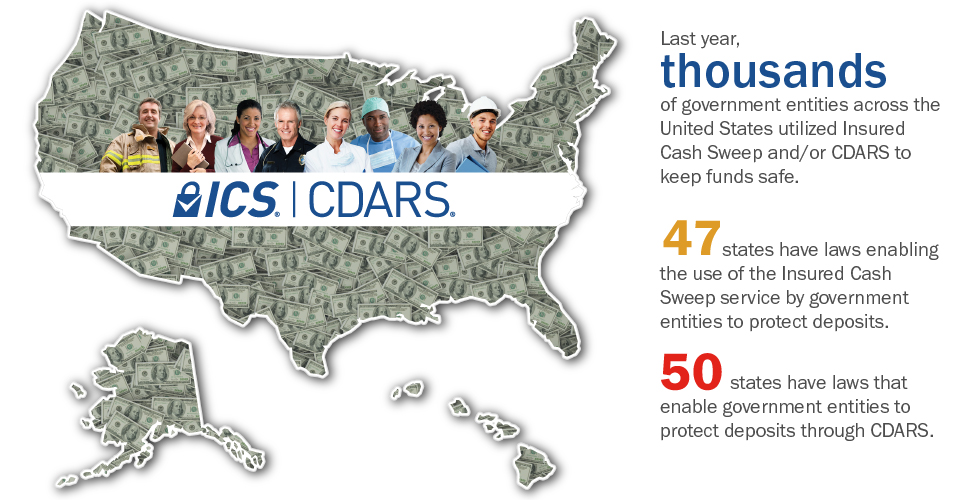 Laws Enabling Insured Cash Sweep and CDARS US Map Graphic